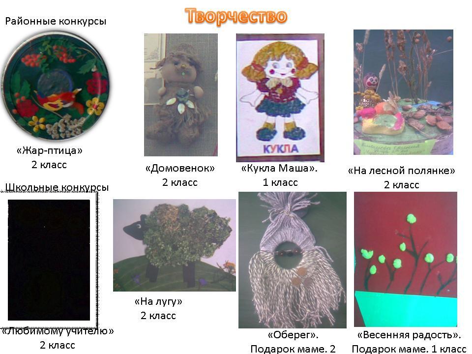Четверть 4 класс школа россии
